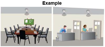 wifi in office building