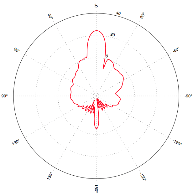 mi11_lh5-horizontal1