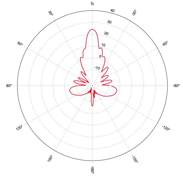 mi11_lh5-vertical1